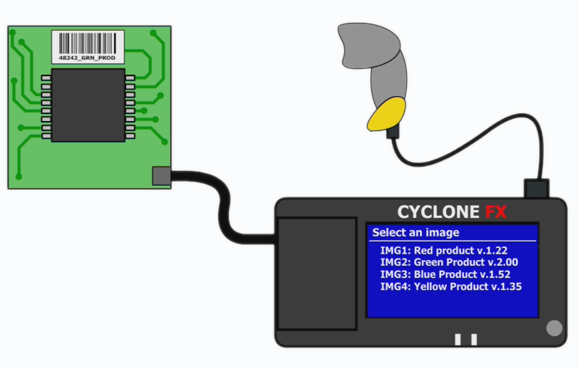 CYCLONE FX With Barcode Scanner